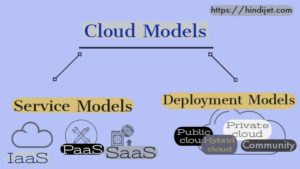 Service models and Deployment models of Cloud computing